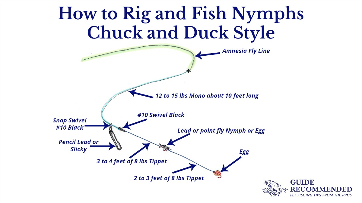 rig a chuck and duck setup