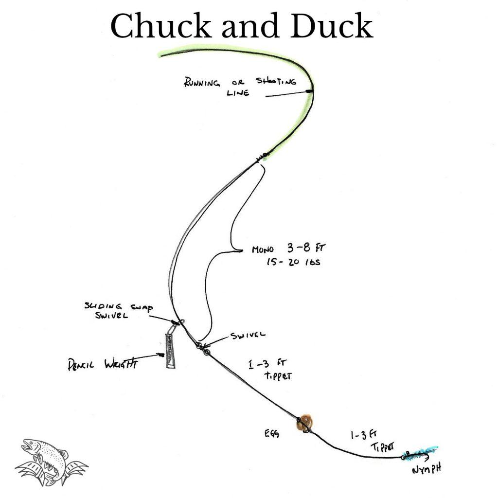 chuck n duck