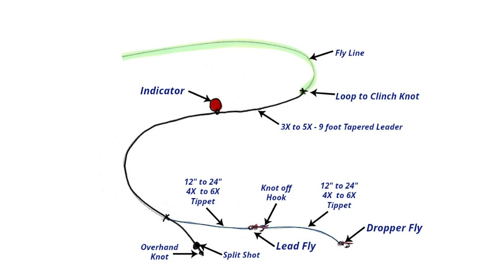 Tips for Fishing Multiple Fly Rigs with Less Frustration