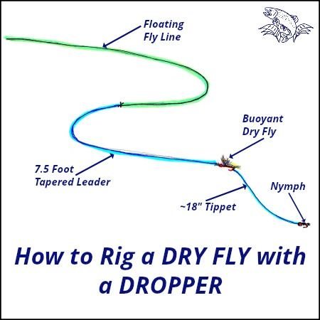 how to rig a dry fly with a dropper nymph