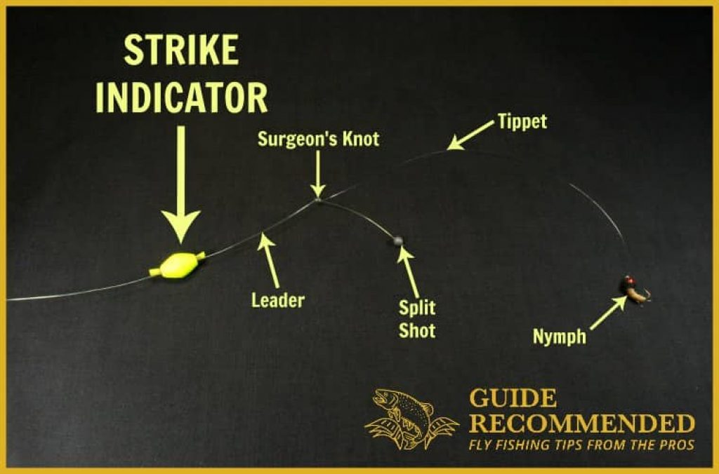 fly fishing strike indicator