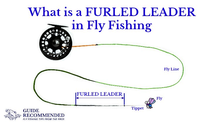 What is furled Leader Fly Fishing