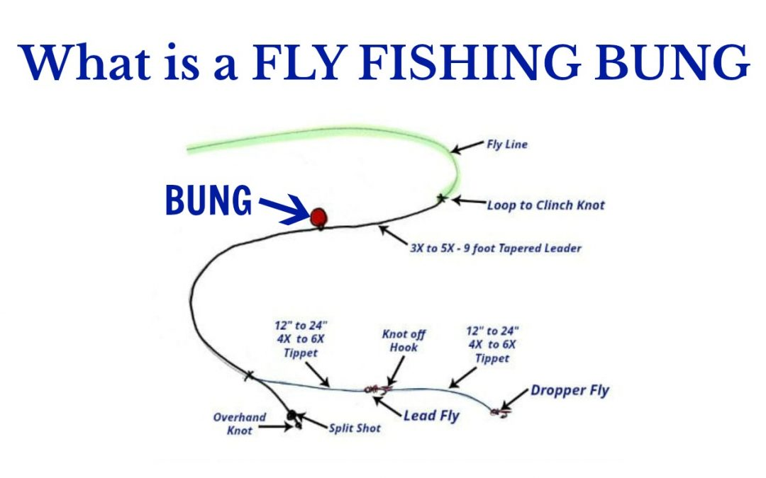 what is a fly fishing BUNG