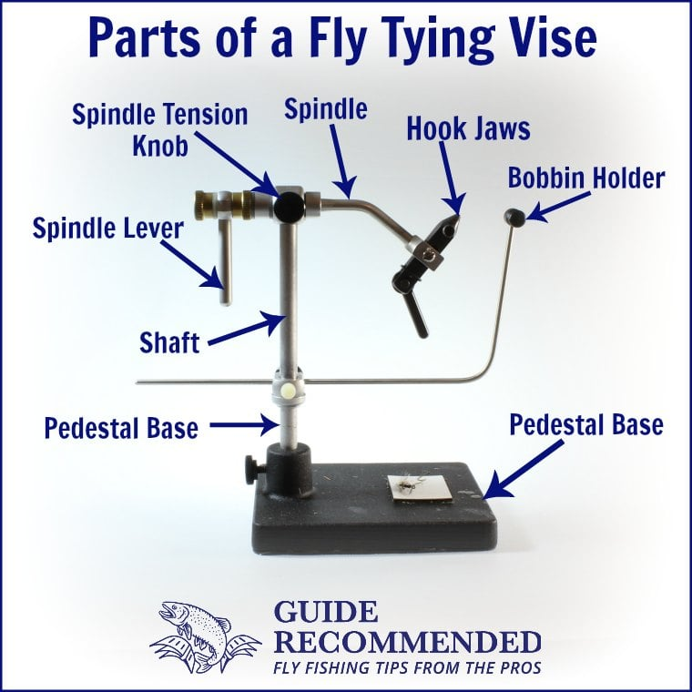 Parts of Fly Tying Vise