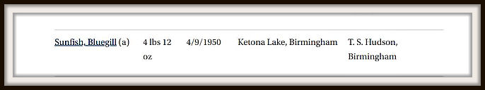 World Record Bluegill from Ketona Lake AL
