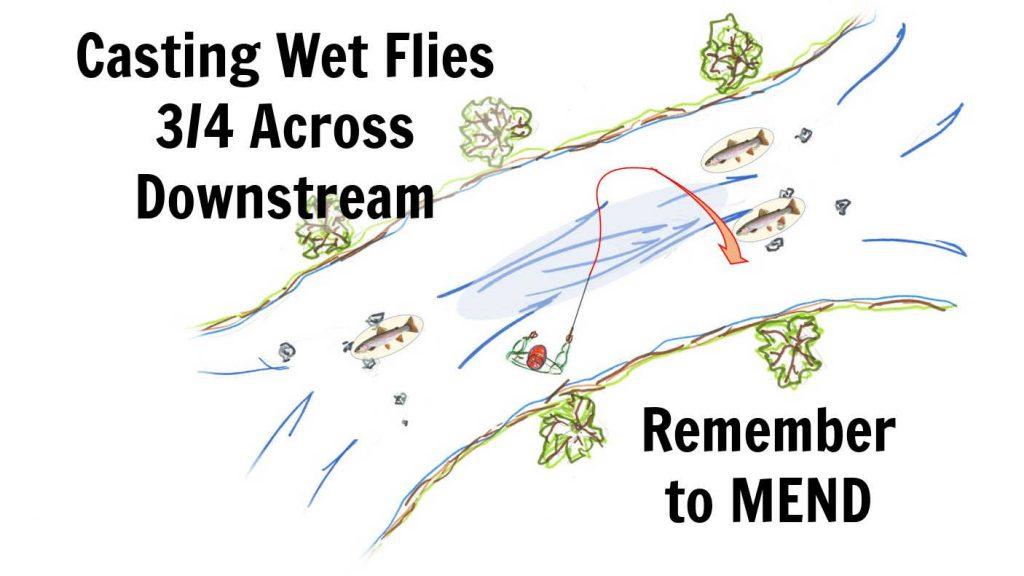 Casting Wet Flies