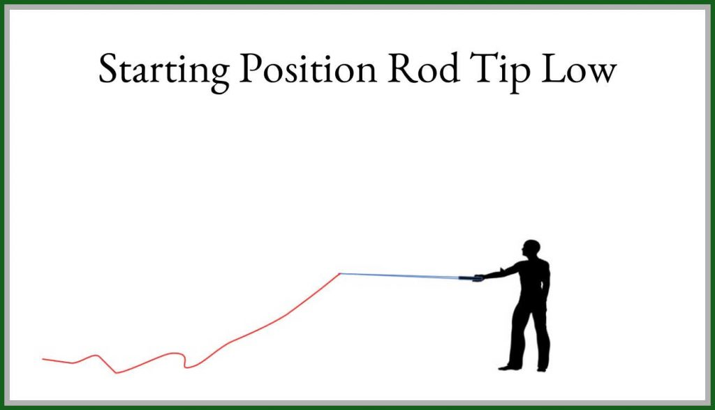 Step 1 Starting Roll Cast Rod Tip Low