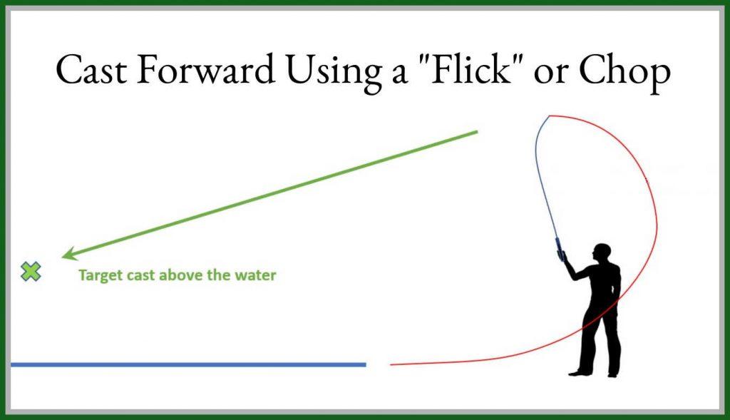 Step 4 Cast Forward Using a Flick or Chop