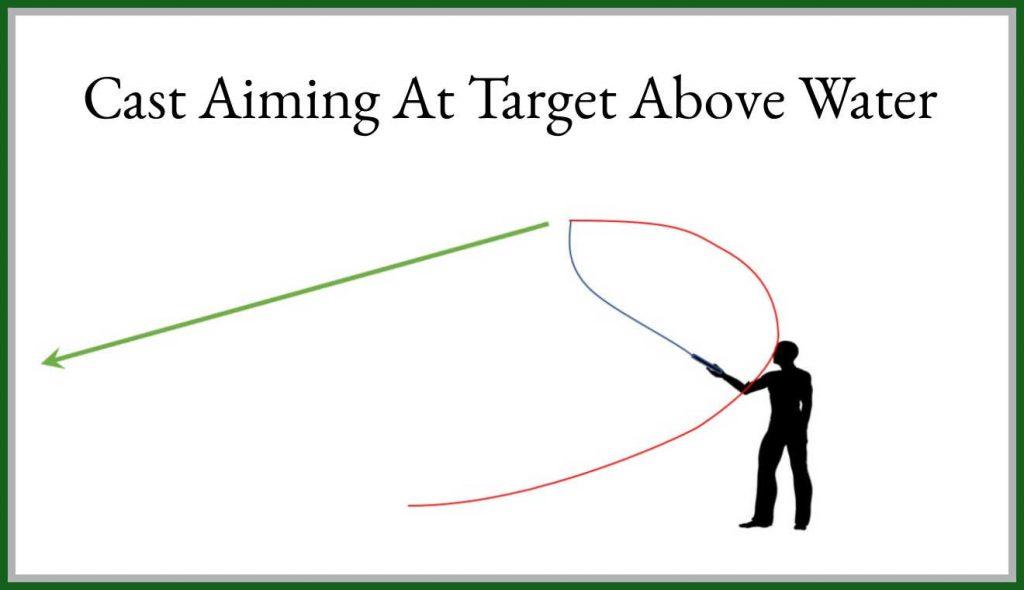 Step 5 Cast Aim Toward Target