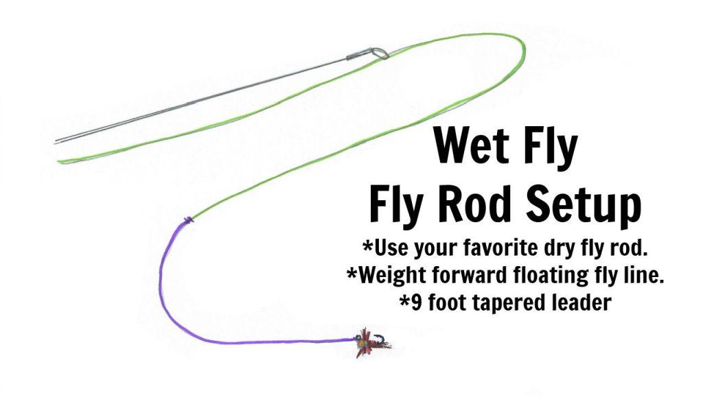 wet fly fly rod setup
